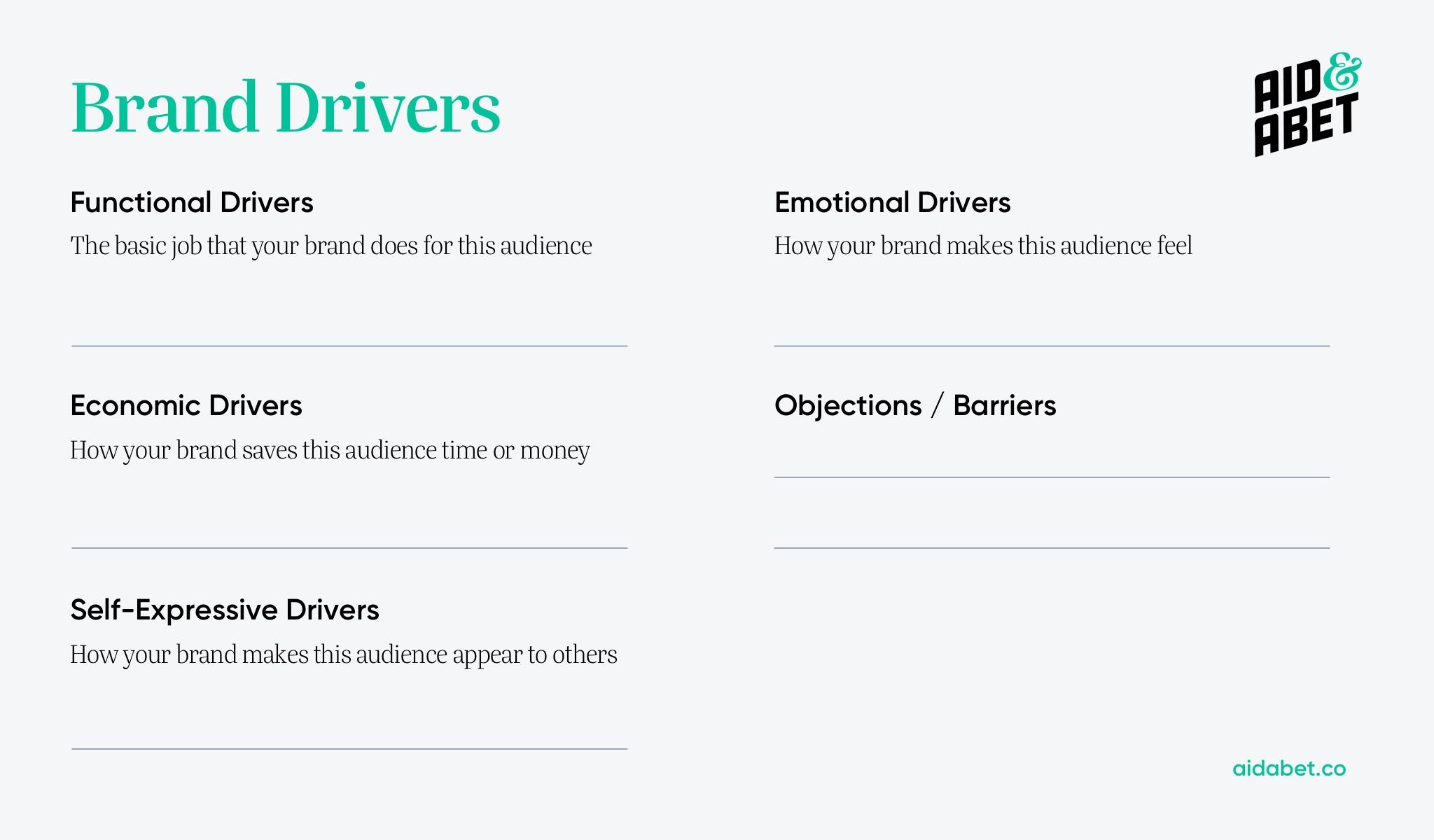 Audience Drivers Branding Strategy Worksheet